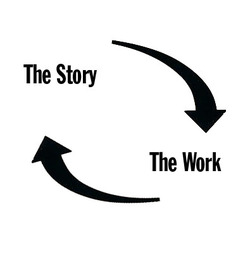 Storywork